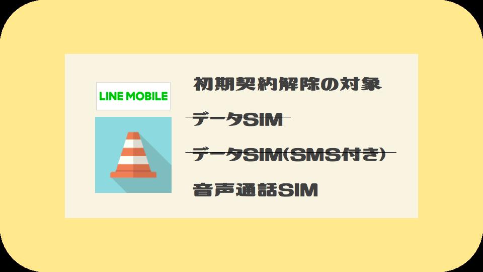 LINEモバイル:初期契約解除の対象が変更