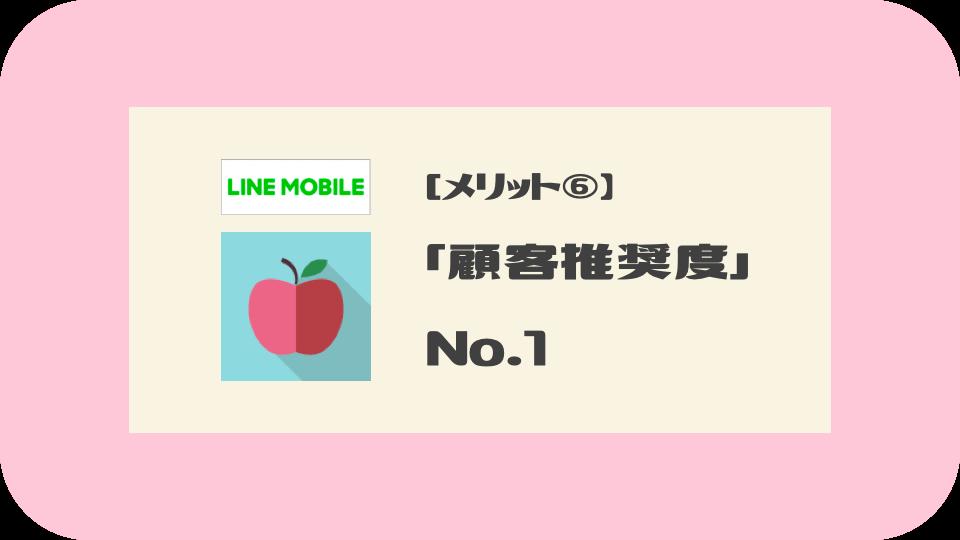 LINEモバイルのメリット⑥:顧客推奨度No.1