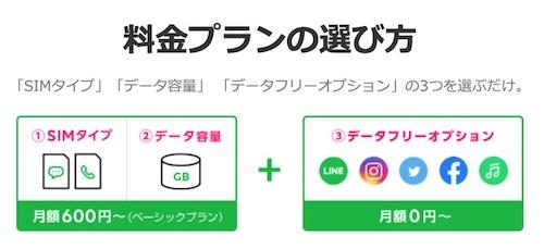 LINEモバイル料金プランの選び方
