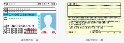 LINEモバイル申込み運転免許証