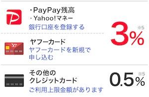 PayPay3%還元