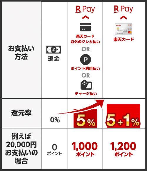 rakutenpay_img_summary