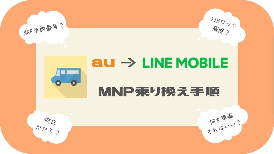 auからラインモバイルMNP乗り換え手順