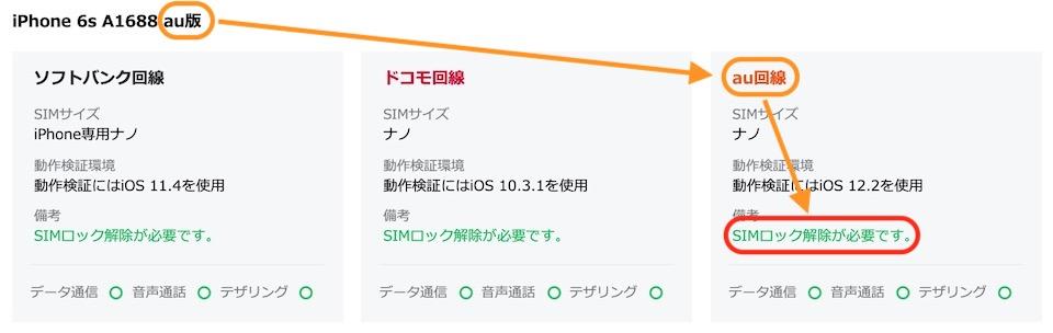au回線iPhone6S